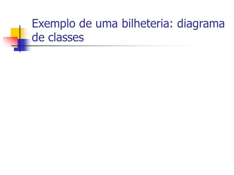 Exemplo de uma bilheteria: diagrama de classes