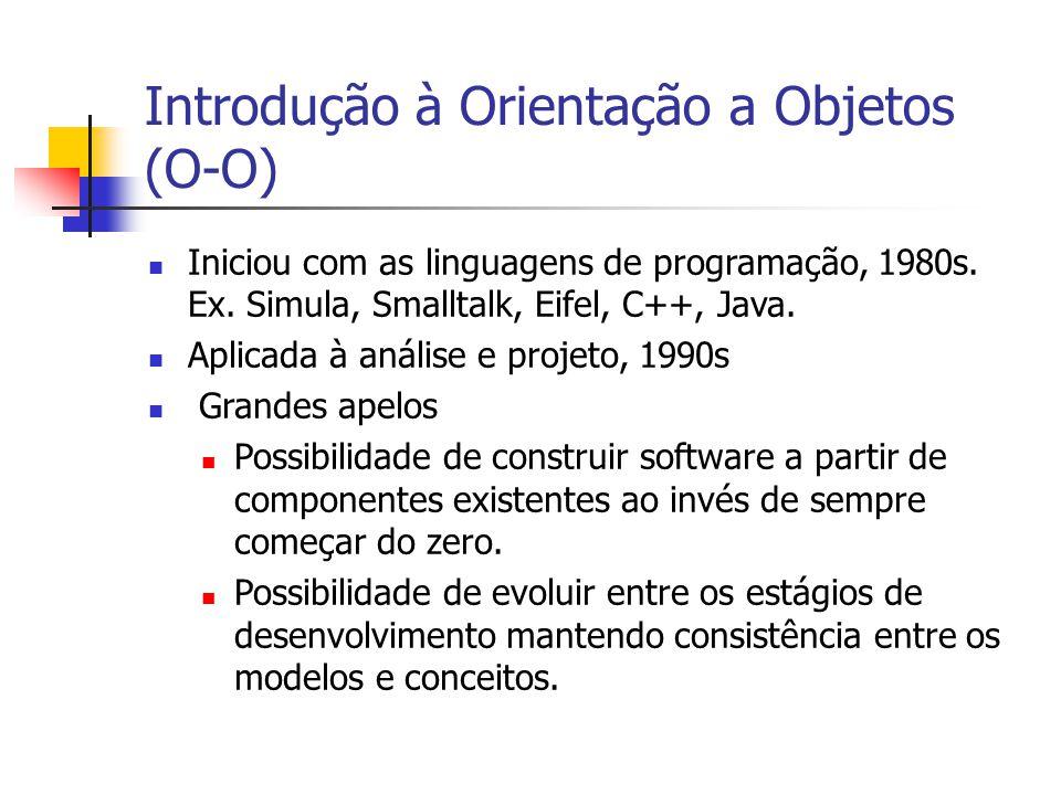 Introdução à Orientação a Objetos (O-O) Iniciou com as linguagens de programação, 1980s.