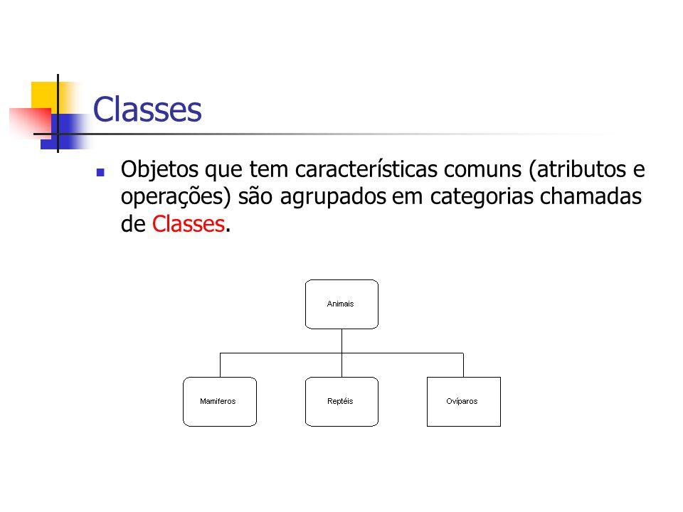Classes Objetos que tem características comuns (atributos e operações) são agrupados em categorias chamadas de Classes.
