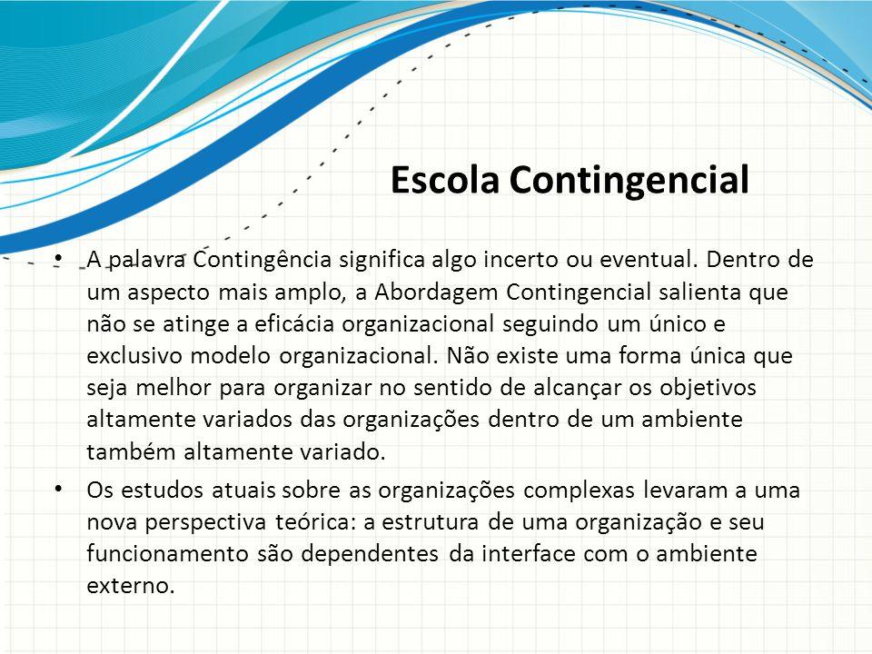Escola Contingencial A palavra Contingência significa algo incerto ou eventual.