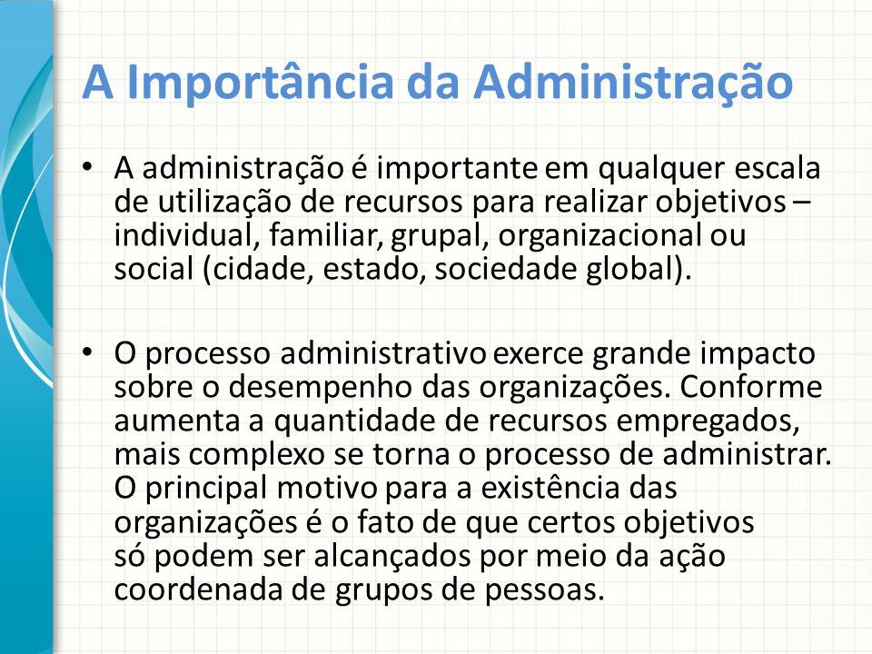 A Importância da Administração A administração é importante em qualquer escala de utilização de recursos para realizar objetivos – individual, familiar, grupal, organizacional ou social (cidade, estado, sociedade global).