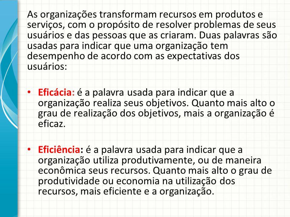 As organizações transformam recursos em produtos e serviços, com o propósito de resolver problemas de seus usuários e das pessoas que as criaram.