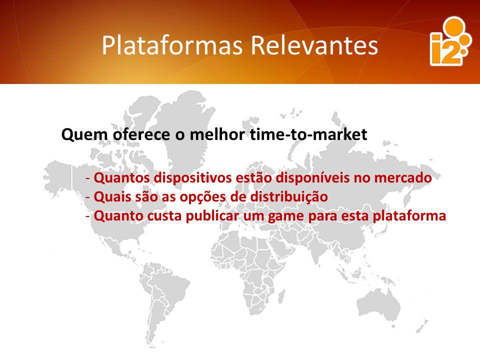 Quem oferece o melhor time-to-market - Quantos dispositivos estão disponíveis no mercado - Quais são as opções de distribuição - Quanto custa publicar um game para esta plataforma