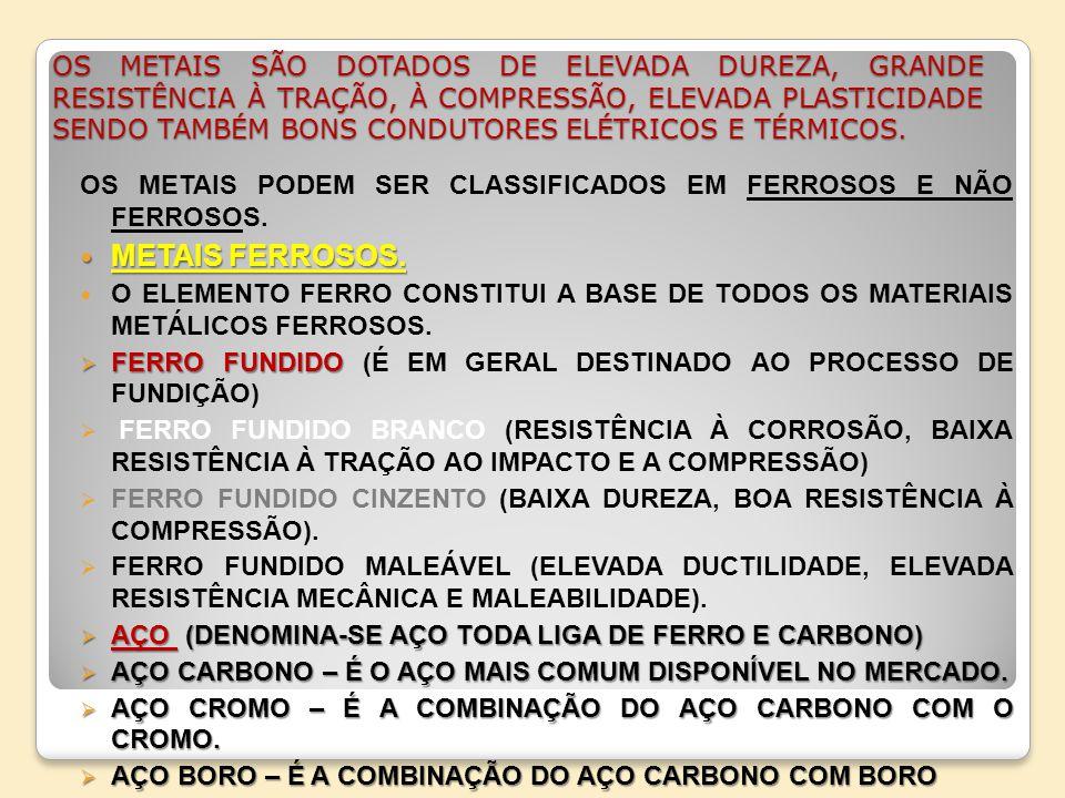 OS METAIS SÃO DOTADOS DE ELEVADA DUREZA, GRANDE RESISTÊNCIA À TRAÇÃO, À COMPRESSÃO, ELEVADA PLASTICIDADE SENDO TAMBÉM BONS CONDUTORES ELÉTRICOS E TÉRM