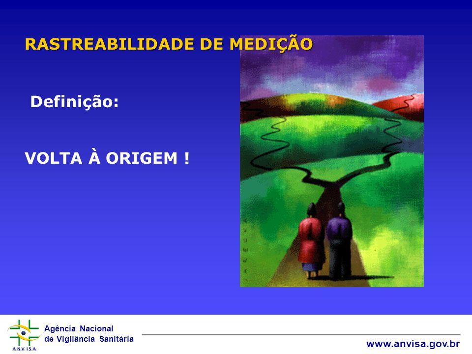Agência Nacional de Vigilância Sanitária www.anvisa.gov.br Definição VIM 2000: Definição VIM 2000: Propriedade do resultado de uma medição ou do valor