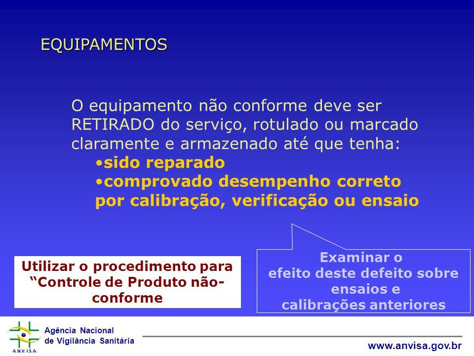 Agência Nacional de Vigilância Sanitária www.anvisa.gov.br EQUIPAMENTOS O Laboratório deve ter procedimentos para: manuseio transporte armazenamento u