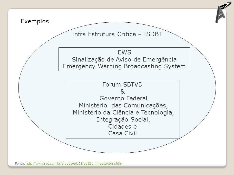 Exemplos Fonte: http://www.set.com.br/artigos/ed121/ed121_infraestrutura.htmhttp://www.set.com.br/artigos/ed121/ed121_infraestrutura.htm Infra Estrutu