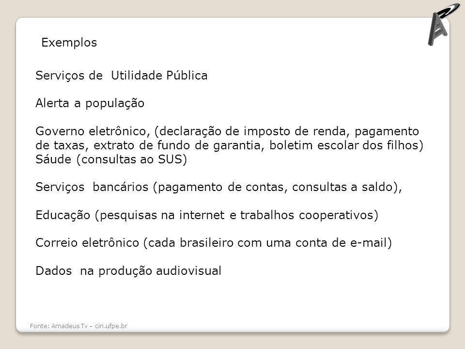 Exemplos Fonte: Amadeus Tv – cin.ufpe.br Serviços de Utilidade Pública Alerta a população Governo eletrônico, (declaração de imposto de renda, pagamen