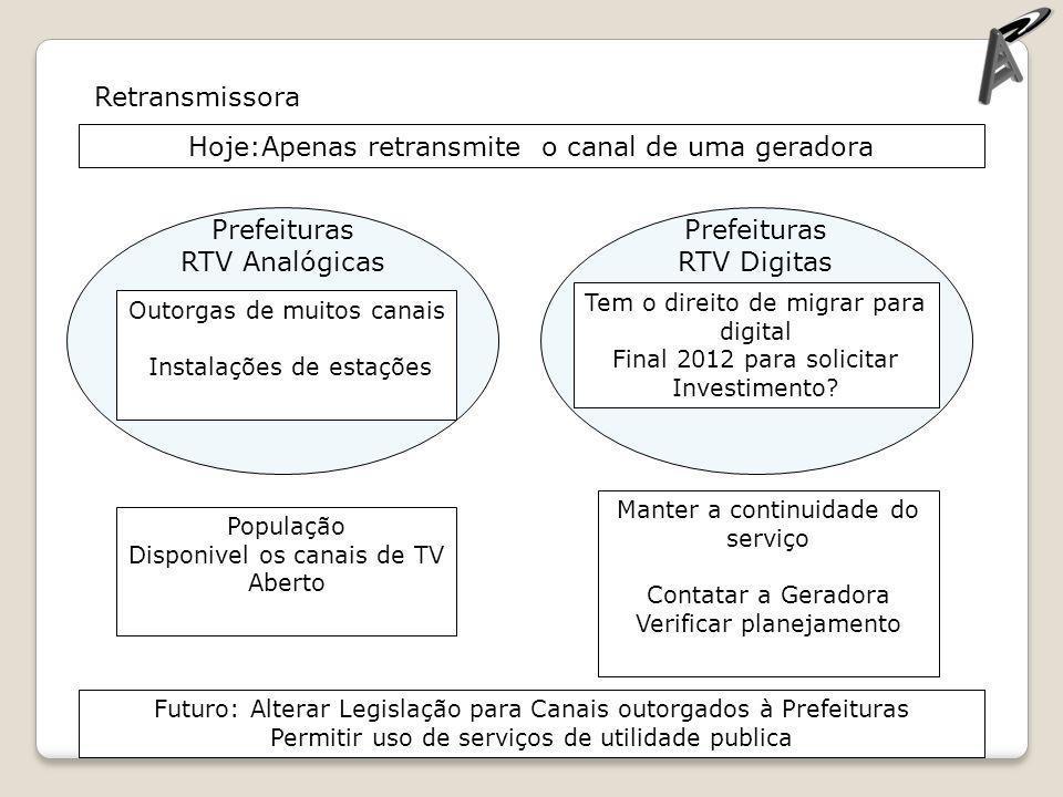 Prefeituras RTV Digitas Retransmissora Tem o direito de migrar para digital Final 2012 para solicitar Investimento? Hoje:Apenas retransmite o canal de