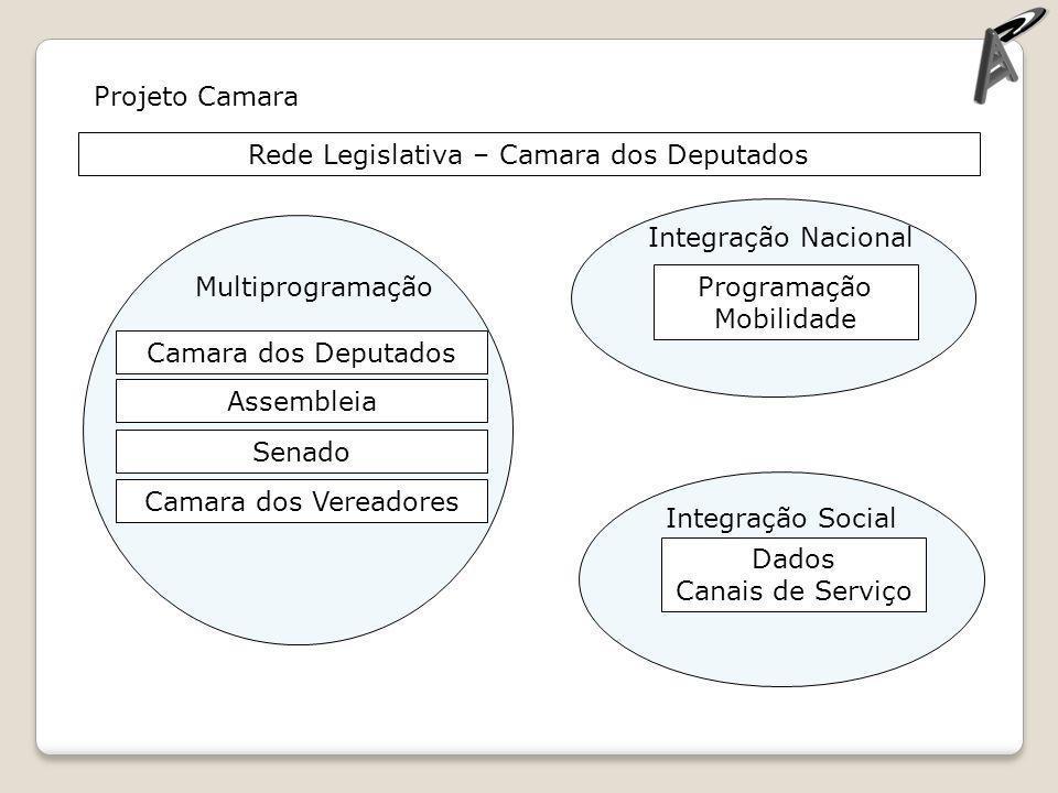 Projeto Camara Camara dos Deputados Assembleia Senado Camara dos Vereadores Multiprogramação Programação Mobilidade Dados Canais de Serviço Integração