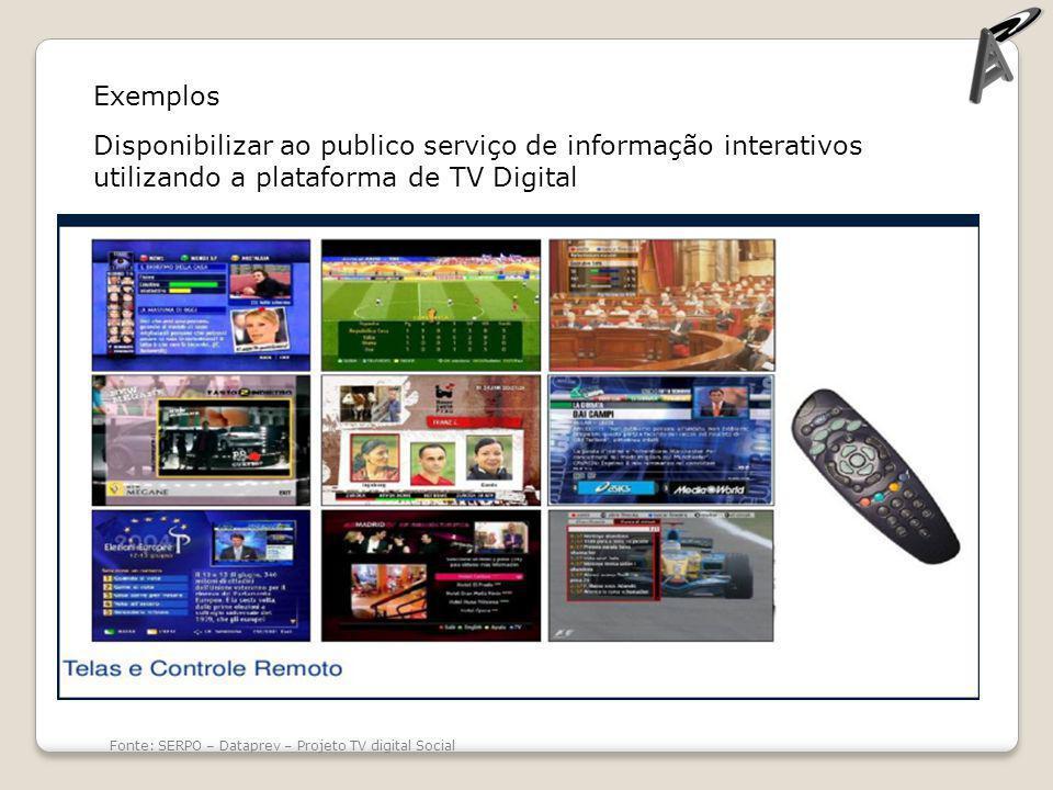 Exemplos Disponibilizar ao publico serviço de informação interativos utilizando a plataforma de TV Digital Fonte: SERPO – Dataprev – Projeto TV digita
