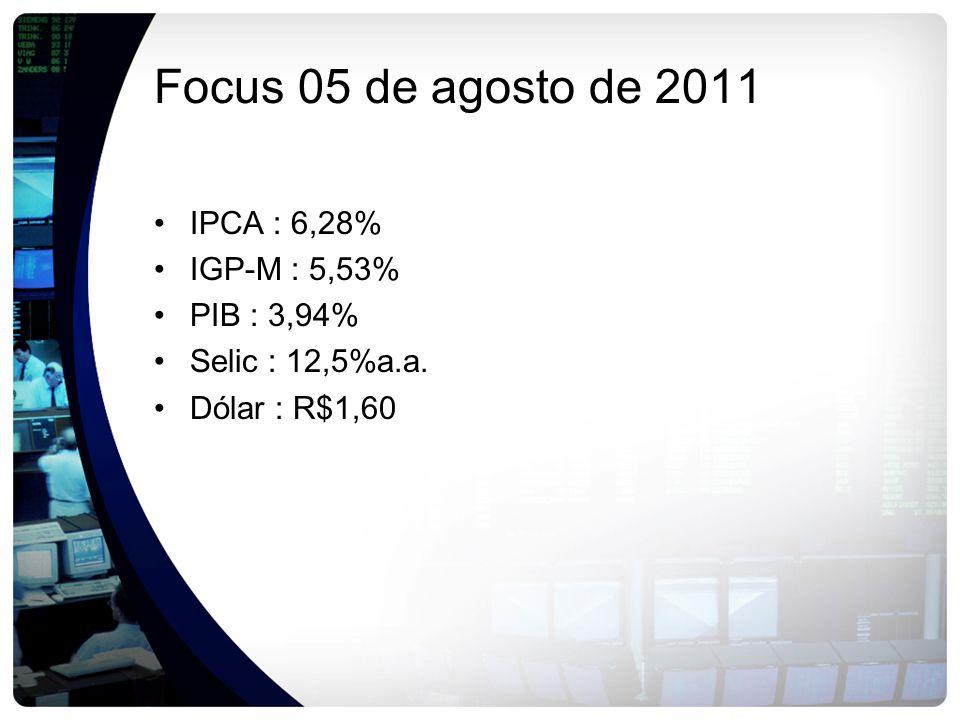 Focus 05 de agosto de 2011 IPCA : 6,28% IGP-M : 5,53% PIB : 3,94% Selic : 12,5%a.a. Dólar : R$1,60