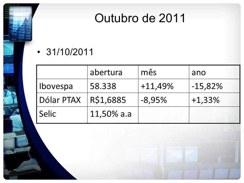 Outubro de 2011 31/10/2011 aberturamêsano Ibovespa58.338+11,49%-15,82% Dólar PTAXR$1,6885-8,95%+1,33% Selic11,50% a.a