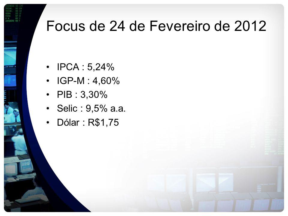 Focus de 24 de Fevereiro de 2012 IPCA : 5,24% IGP-M : 4,60% PIB : 3,30% Selic : 9,5% a.a.