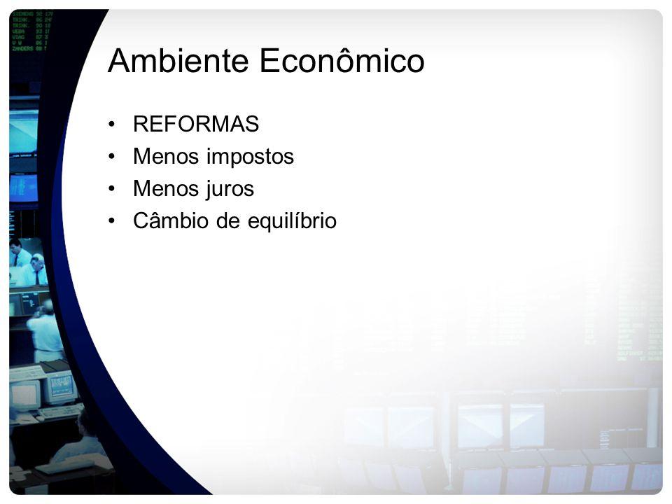 Ambiente Econômico REFORMAS Menos impostos Menos juros Câmbio de equilíbrio