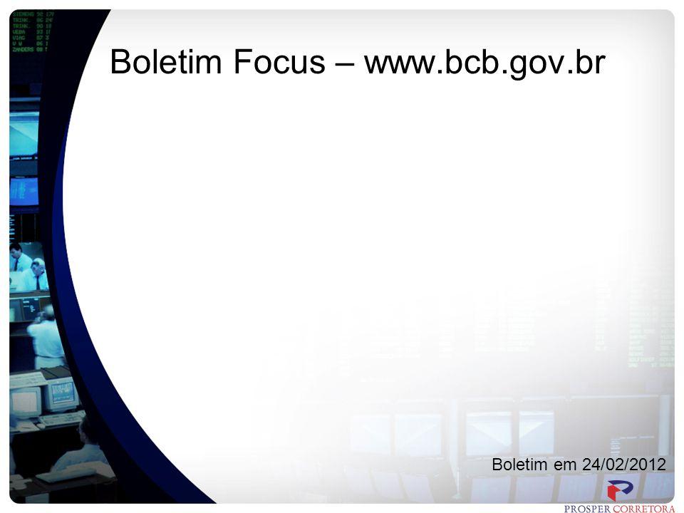Boletim Focus – www.bcb.gov.br Boletim em 24/02/2012