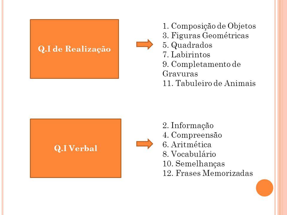 Q.I de Realização Q.I Verbal 1. Composição de Objetos 3. Figuras Geométricas 5. Quadrados 7. Labirintos 9. Completamento de Gravuras 11. Tabuleiro de