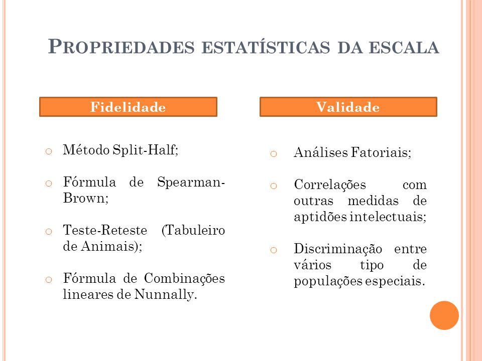 P ROPRIEDADES ESTATÍSTICAS DA ESCALA FidelidadeValidade o Método Split-Half; o Fórmula de Spearman- Brown; o Teste-Reteste (Tabuleiro de Animais); o Fórmula de Combinações lineares de Nunnally.