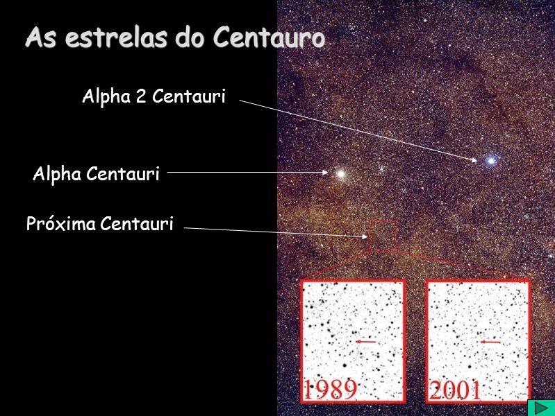 As estrelas do Centauro Alpha Centauri Próxima Centauri Alpha 2 Centauri