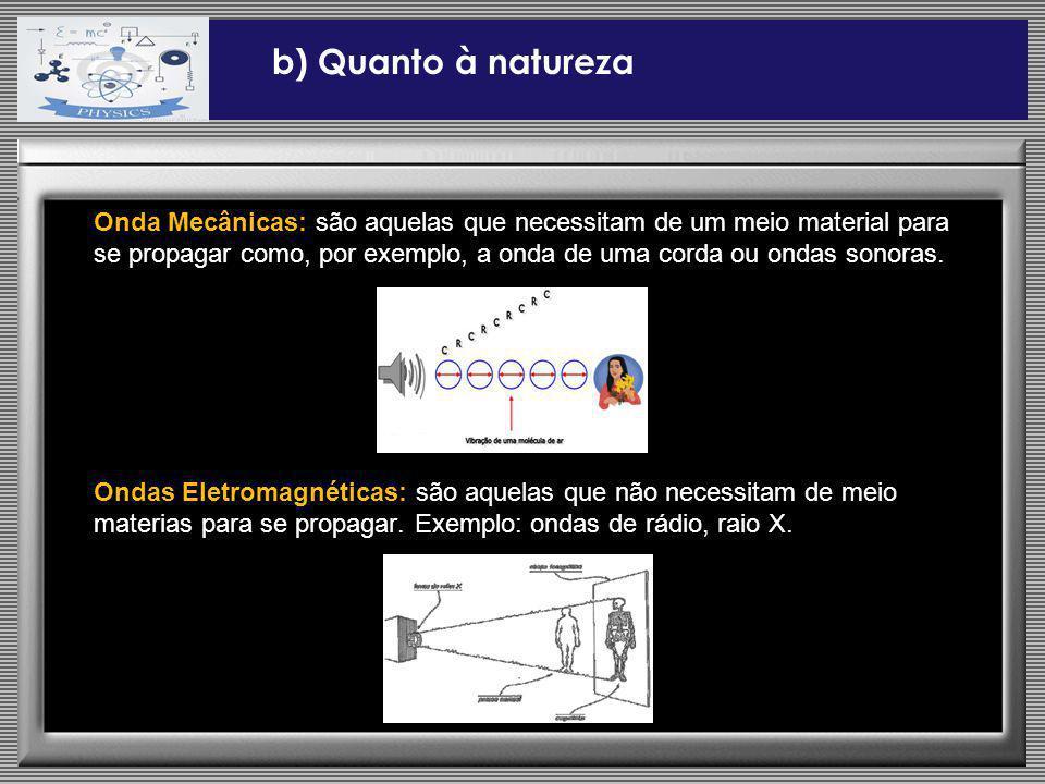 Onda Mecânicas: são aquelas que necessitam de um meio material para se propagar como, por exemplo, a onda de uma corda ou ondas sonoras. Ondas Eletrom