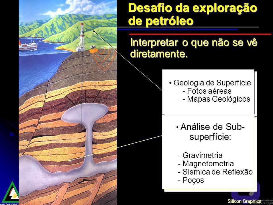 Desafio da exploração de petróleo Interpretar o que não se vê diretamente.