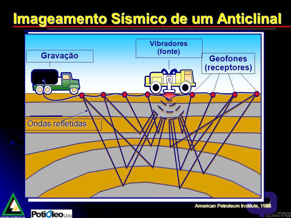 Imageamento Sísmico de um Anticlinal Vibradores (fonte) Gravação Geofones (receptores) American Petroleum Institute, 1986 Ondas refletidas
