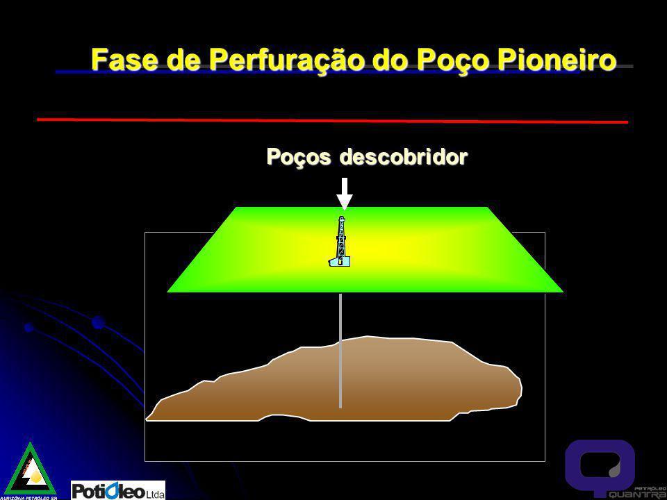 Fase de Perfuração do Poço Pioneiro Poços descobridor