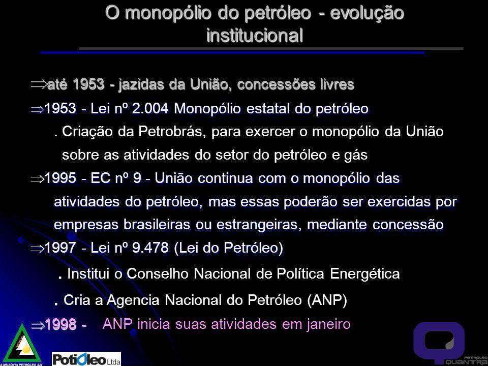 até 1953 - jazidas da União, concessões livres 1953 - Lei nº 2.004 Monopólio estatal do petróleo 1953 - Lei nº 2.004 Monopólio estatal do petróleo.