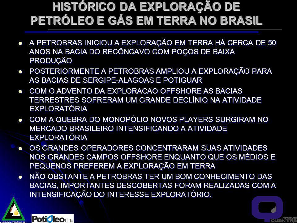 HISTÓRICO DA EXPLORAÇÃO DE PETRÓLEO E GÁS EM TERRA NO BRASIL A PETROBRAS INICIOU A EXPLORAÇÃO EM TERRA HÁ CERCA DE 50 ANOS NA BACIA DO RECÔNCAVO COM POÇOS DE BAIXA PRODUÇÃO A PETROBRAS INICIOU A EXPLORAÇÃO EM TERRA HÁ CERCA DE 50 ANOS NA BACIA DO RECÔNCAVO COM POÇOS DE BAIXA PRODUÇÃO POSTERIORMENTE A PETROBRAS AMPLIOU A EXPLORAÇÃO PARA AS BACIAS DE SERGIPE-ALAGOAS E POTIGUAR POSTERIORMENTE A PETROBRAS AMPLIOU A EXPLORAÇÃO PARA AS BACIAS DE SERGIPE-ALAGOAS E POTIGUAR COM O ADVENTO DA EXPLORACAO OFFSHORE AS BACIAS TERRESTRES SOFRERAM UM GRANDE DECLÍNIO NA ATIVIDADE EXPLORATÓRIA COM O ADVENTO DA EXPLORACAO OFFSHORE AS BACIAS TERRESTRES SOFRERAM UM GRANDE DECLÍNIO NA ATIVIDADE EXPLORATÓRIA COM A QUEBRA DO MONOPÓLIO NOVOS PLAYERS SURGIRAM NO MERCADO BRASILEIRO INTENSIFICANDO A ATIVIDADE EXPLORATÓRIA COM A QUEBRA DO MONOPÓLIO NOVOS PLAYERS SURGIRAM NO MERCADO BRASILEIRO INTENSIFICANDO A ATIVIDADE EXPLORATÓRIA OS GRANDES OPERADORES CONCENTRARAM SUAS ATIVIDADES NOS GRANDES CAMPOS OFFSHORE ENQUANTO QUE OS MÉDIOS E PEQUENOS PREFEREM A EXPLORAÇÃO EM TERRA OS GRANDES OPERADORES CONCENTRARAM SUAS ATIVIDADES NOS GRANDES CAMPOS OFFSHORE ENQUANTO QUE OS MÉDIOS E PEQUENOS PREFEREM A EXPLORAÇÃO EM TERRA NÃO OBSTANTE A PETROBRAS TER UM BOM CONHECIMENTO DAS BACIAS, IMPORTANTES DESCOBERTAS FORAM REALIZADAS COM A INTENSIFICAÇÃO DO INTERESSE EXPLORATÓRIO.