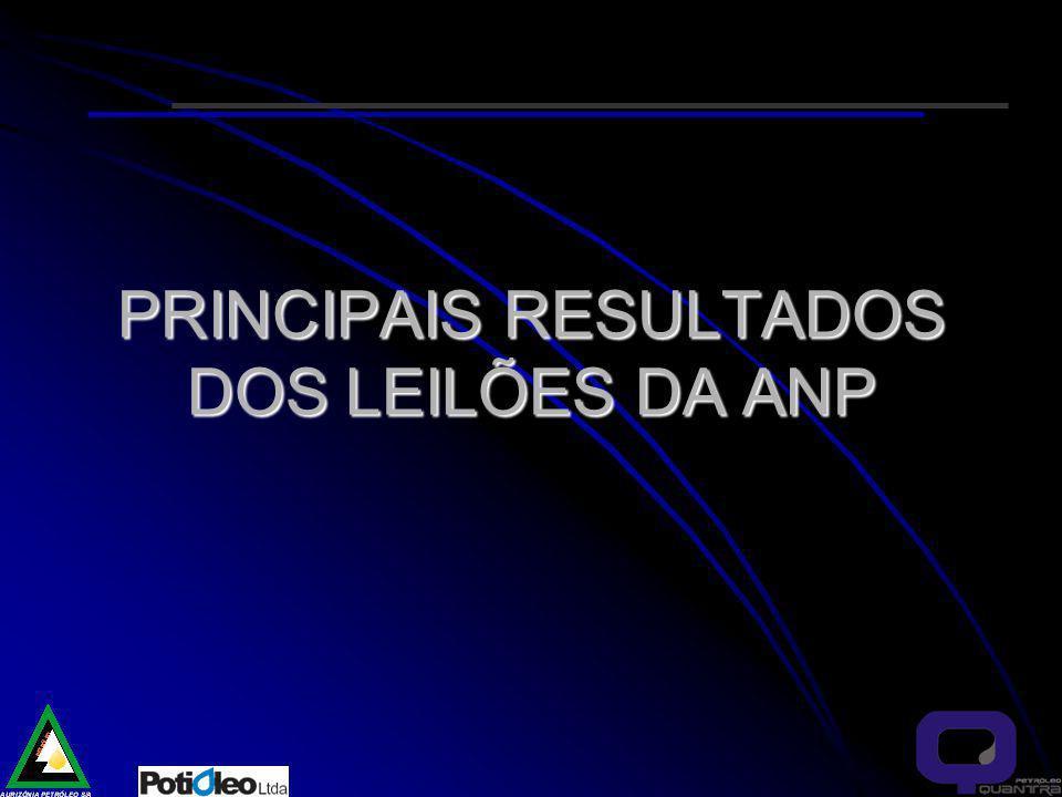PRINCIPAIS RESULTADOS DOS LEILÕES DA ANP