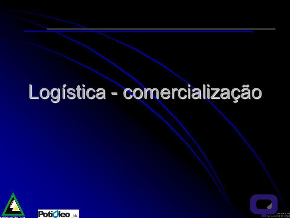 Logística - comercialização