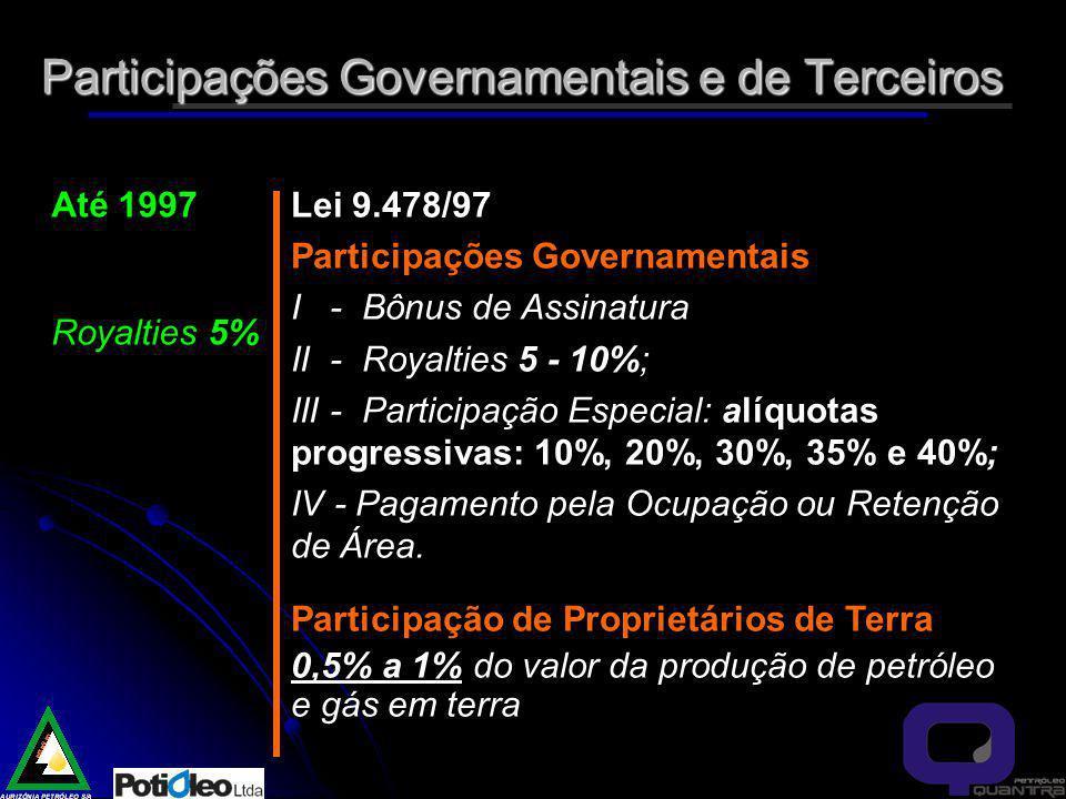 Participações Governamentais e de Terceiros Até 1997 Royalties 5% Lei 9.478/97 Participações Governamentais I - Bônus de Assinatura II - Royalties 5 - 10%; III - Participação Especial: alíquotas progressivas: 10%, 20%, 30%, 35% e 40%; IV - Pagamento pela Ocupação ou Retenção de Área.