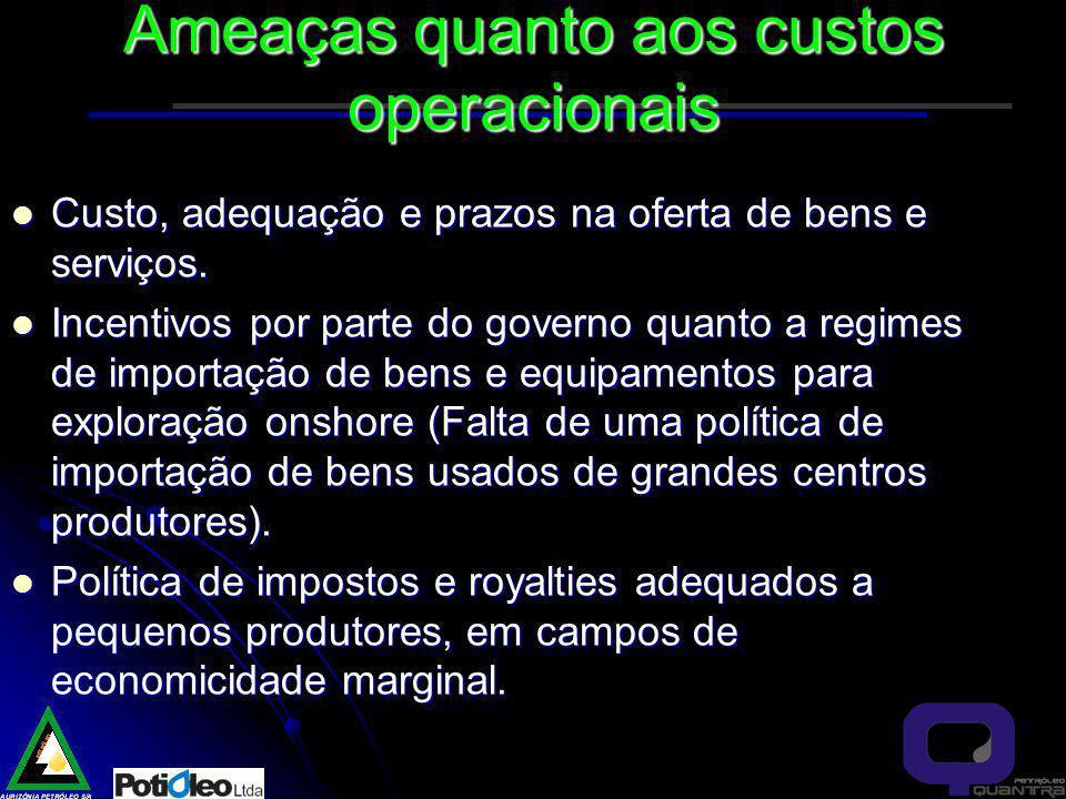 Ameaças quanto aos custos operacionais Custo, adequação e prazos na oferta de bens e serviços.