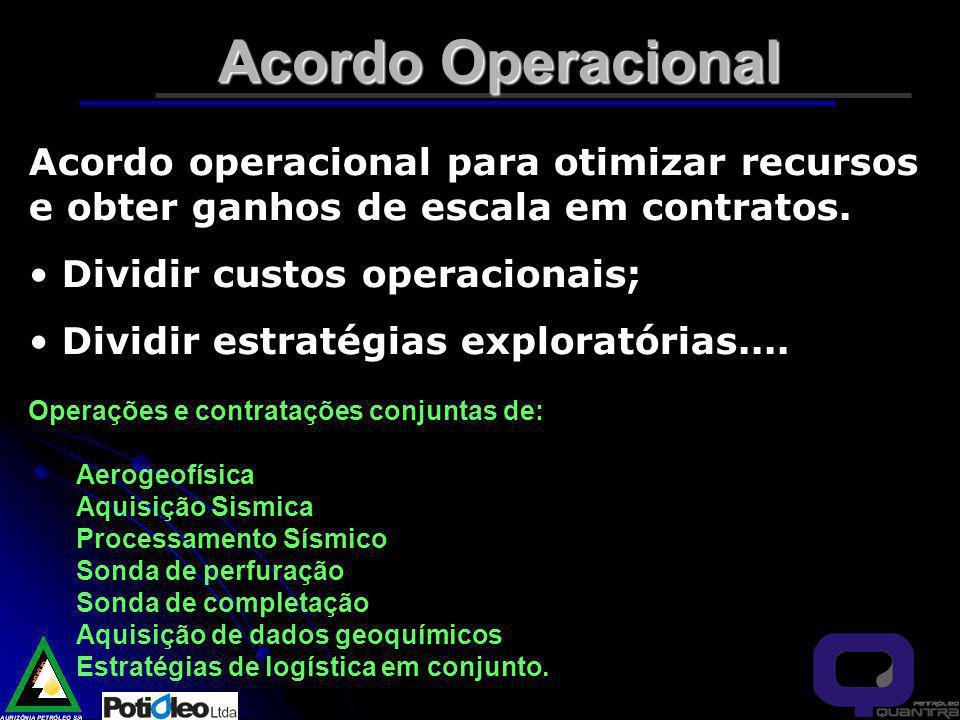 Acordo Operacional Acordo Operacional Acordo operacional para otimizar recursos e obter ganhos de escala em contratos.