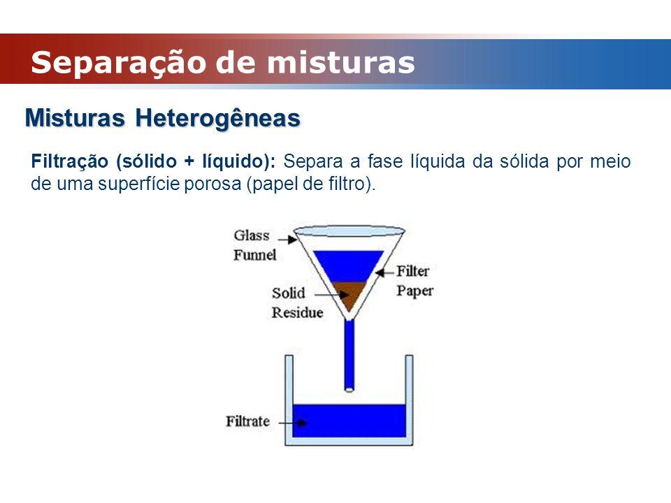 Misturas Heterogêneas Filtração (sólido + líquido): Separa a fase líquida da sólida por meio de uma superfície porosa (papel de filtro). Separação de