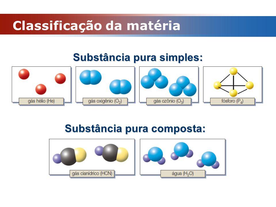 Classificação da matéria Substância pura simples: Substância pura composta: