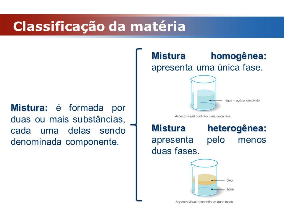 Classificação da matéria Mistura: Mistura: é formada por duas ou mais substâncias, cada uma delas sendo denominada componente. Mistura homogênea: Mist
