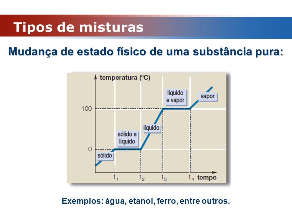 Mudança de estado físico de uma substância pura: Exemplos: água, etanol, ferro, entre outros. Tipos de misturas