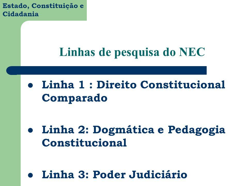 Estado, Constituição e Cidadania Linhas de pesquisa do NEC Linha 1 : Direito Constitucional Comparado Linha 2: Dogmática e Pedagogia Constitucional Li