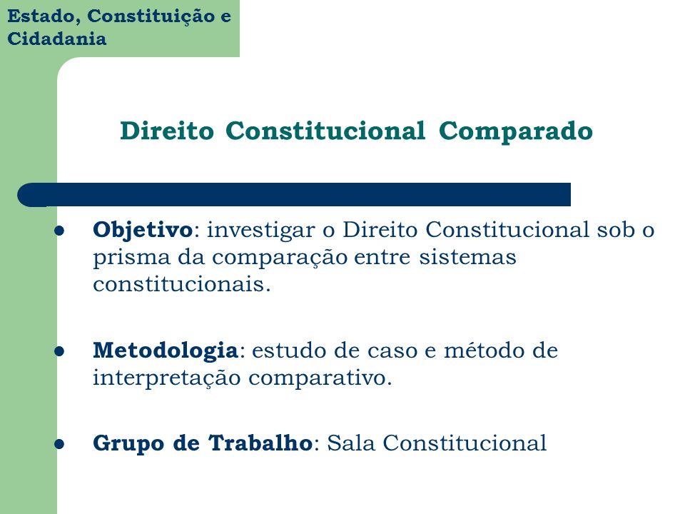 Estado, Constituição e Cidadania Dogmática e Pedagogia Constitucional Objetivo: estudos teóricos sobre direitos fundamentais, processo constitucional, princípios constitucionais e hermenêutica constitucional.