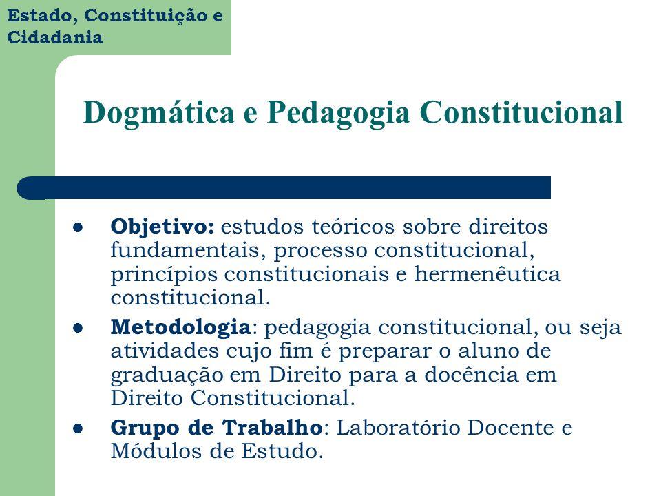 Estado, Constituição e Cidadania Dogmática e Pedagogia Constitucional Objetivo: estudos teóricos sobre direitos fundamentais, processo constitucional,