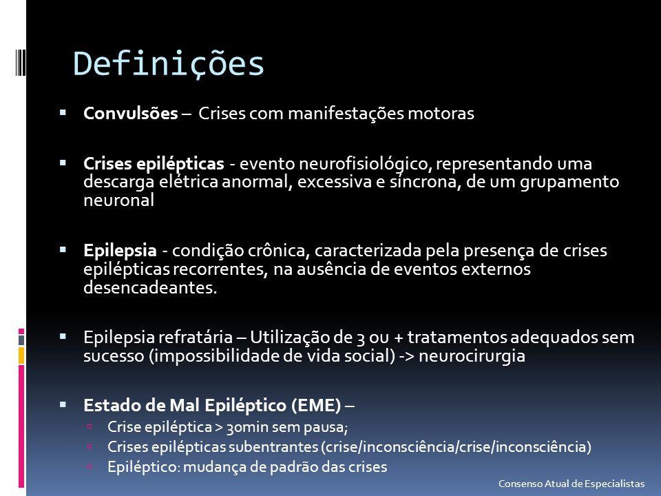 Definições Convulsões – Crises com manifestações motoras Crises epilépticas - evento neurofisiológico, representando uma descarga elétrica anormal, ex
