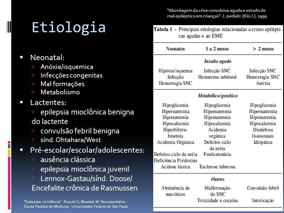 Etiologia Abordagem da crise convulsiva aguda e estado de mal epiléptico em crianças. J. pediatr. (Rio J.). 1999 Neonatal: Anóxia/isquemica Infecções
