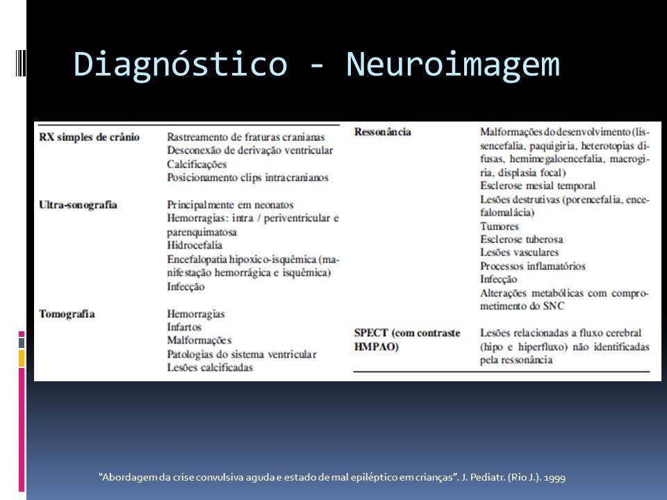 Diagnóstico - Neuroimagem Abordagem da crise convulsiva aguda e estado de mal epiléptico em crianças. J. Pediatr. (Rio J.). 1999