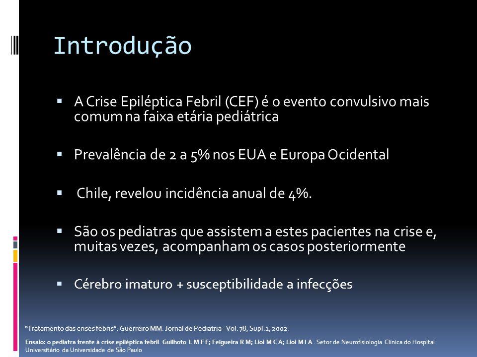 Introdução A Crise Epiléptica Febril (CEF) é o evento convulsivo mais comum na faixa etária pediátrica Prevalência de 2 a 5% nos EUA e Europa Ocidenta