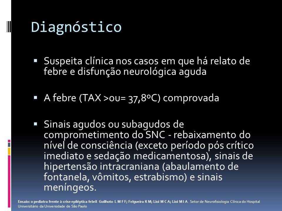 Diagnóstico Suspeita clínica nos casos em que há relato de febre e disfunção neurológica aguda A febre (TAX >ou= 37,8ºC) comprovada Sinais agudos ou s
