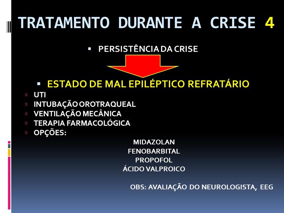 TRATAMENTO DURANTE A CRISE 4 PERSISTÊNCIA DA CRISE ESTADO DE MAL EPILÉPTICO REFRATÁRIO UTI INTUBAÇÃO OROTRAQUEAL VENTILAÇÃO MECÂNICA TERAPIA FARMACOLÓ