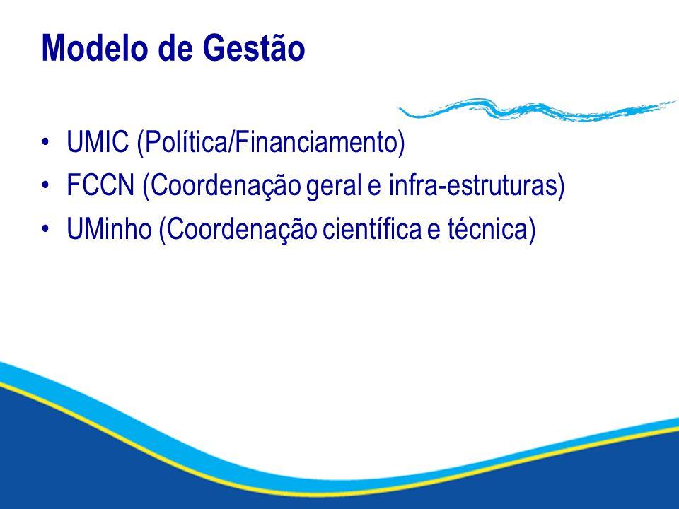 Modelo de Gestão UMIC (Política/Financiamento) FCCN (Coordenação geral e infra-estruturas) UMinho (Coordenação científica e técnica)