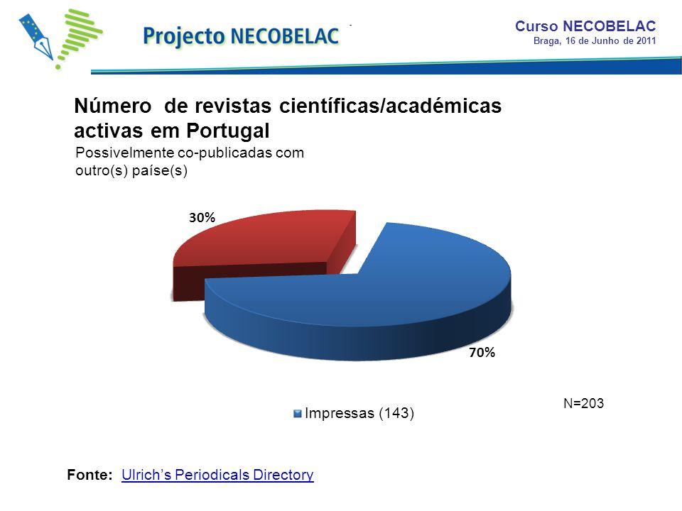 Número de revistas científicas/académicas activas em Portugal Curso NECOBELAC Braga, 16 de Junho de 2011 Possivelmente co-publicadas com outro(s) paíse(s) Fonte: Ulrichs Periodicals Directory N=203