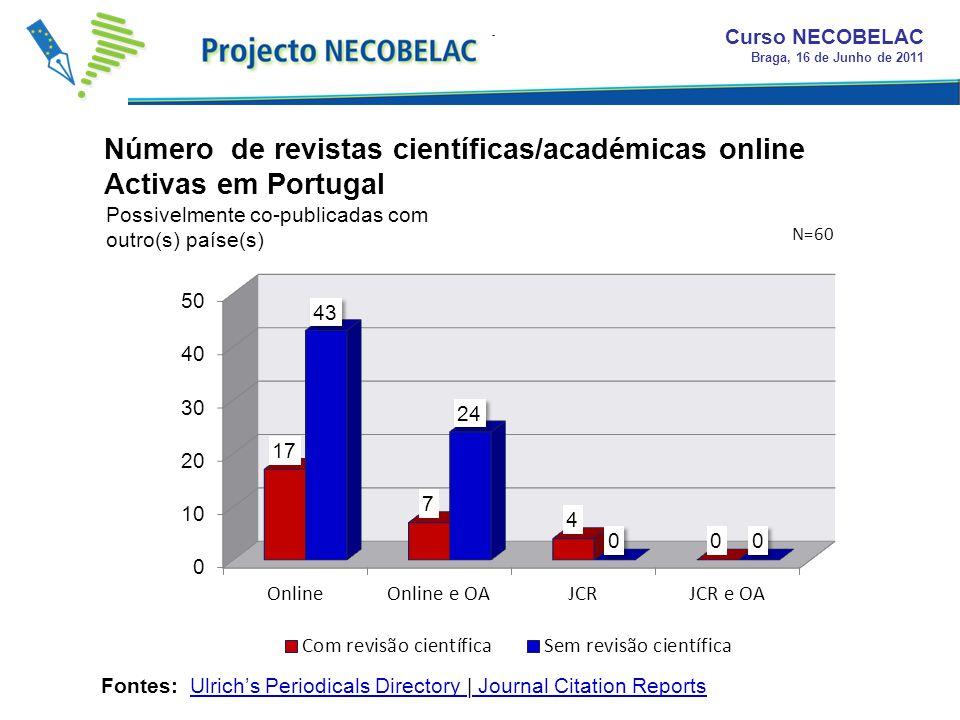 Número de revistas científicas/académicas online Activas em Portugal Curso NECOBELAC Braga, 16 de Junho de 2011 Fontes: Ulrichs Periodicals Directory | Journal Citation Reports Possivelmente co-publicadas com outro(s) paíse(s) N=60